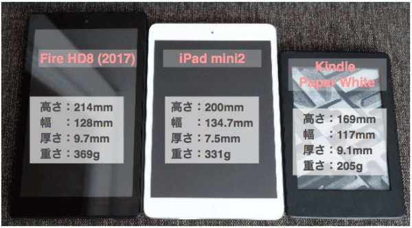iPadminiとFire HD 8のサイズ比較