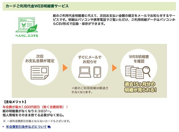 カードご利用代金WEB明細書サービスへの申込方法