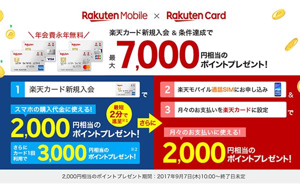 楽天カードと楽天モバイルのキャンペーン