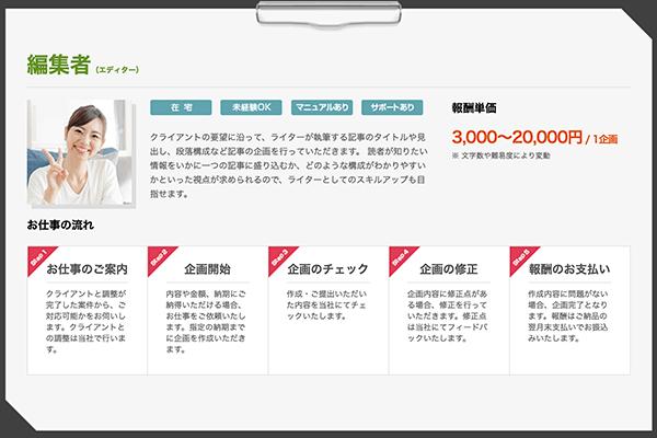 1つの記事で20000円稼ぐことも可能