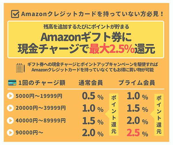 Amazonギフト券に現金チャージでお得に最大2.5%のポイント還元が可能
