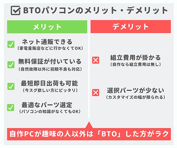 BTOパソコンのメリットとデメリット