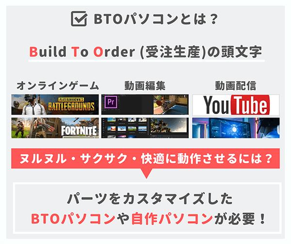 BTOパソコンとは?