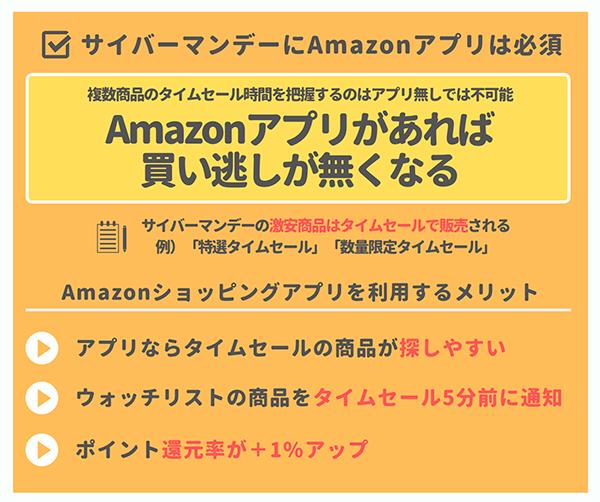 AmazonサイバーマンデーにAmazonアプリは必須