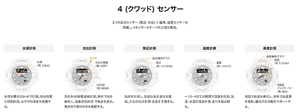 4(クワッド)センサー搭載(引用:CASIO公式サイト)