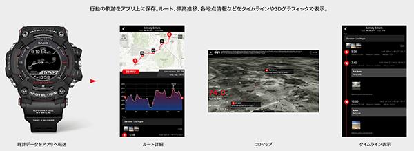 GPSナビゲーション機能(引用:CASIO公式サイト)
