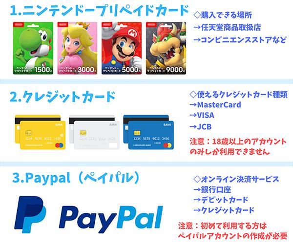 ニンテンドースイッチオンラインの支払い方法は3種類