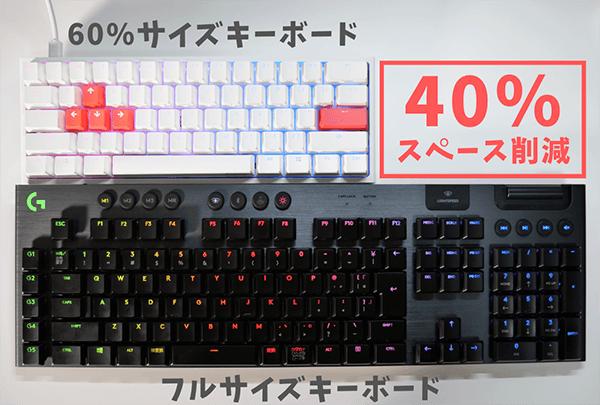 フルサイズキーボードとのサイズ比較