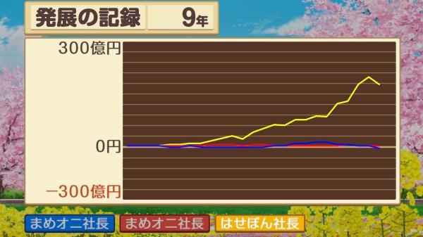 最弱CPUと楽しんでいたのに、一瞬で大打撃をくらいます