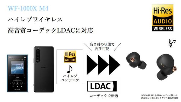 LDACに対応